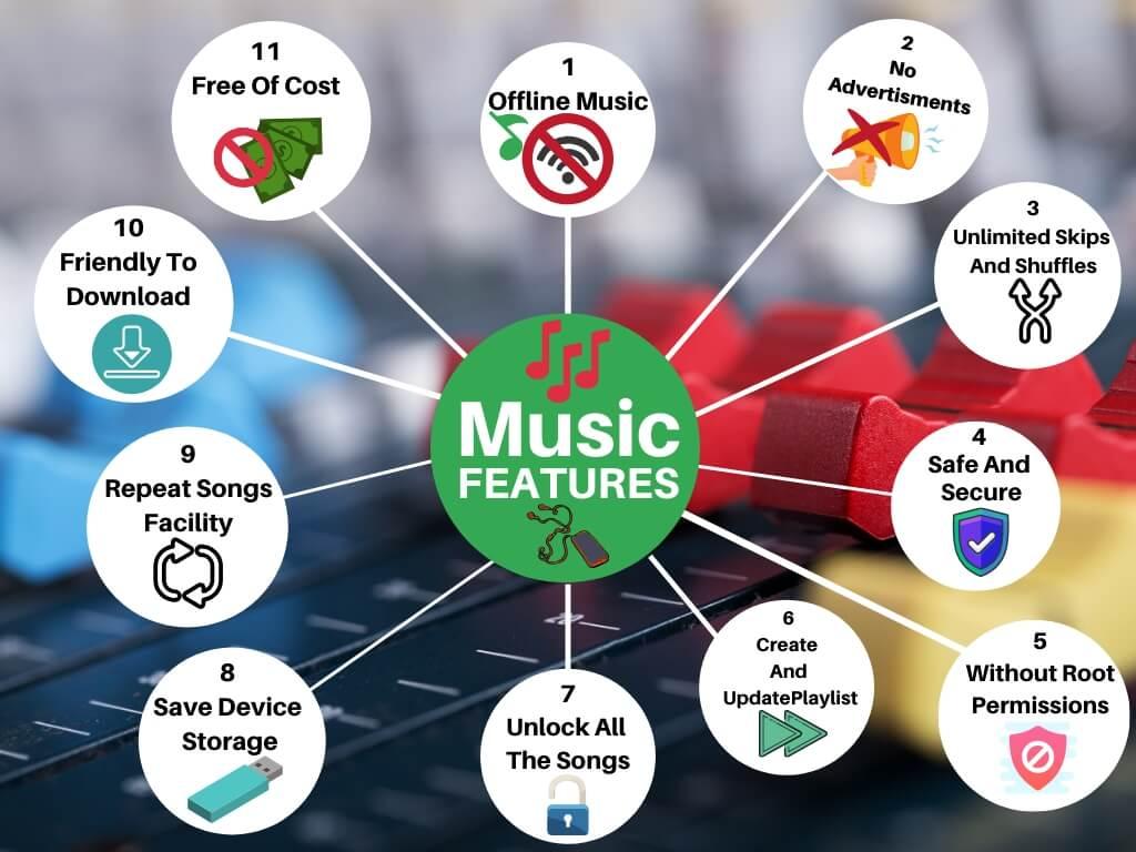 premium Spotify++ APK 2021